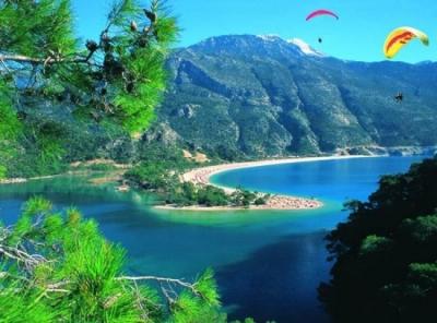 Климат и температури във Фетие