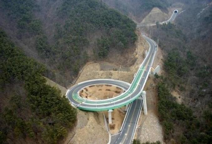 Опасни пътища